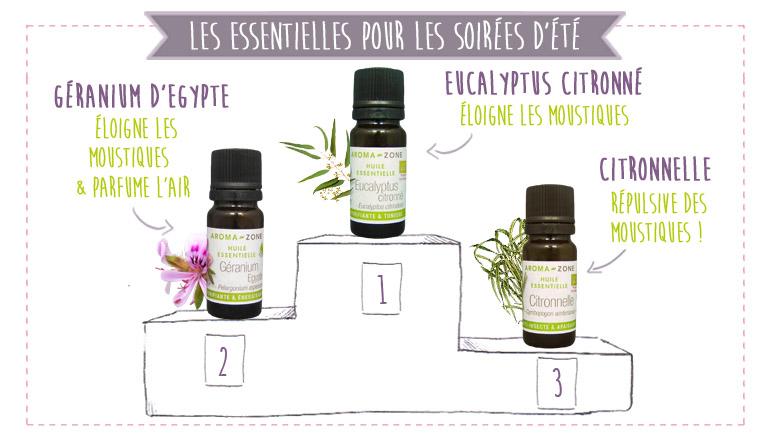 top huiles essentielles contre les moustiques
