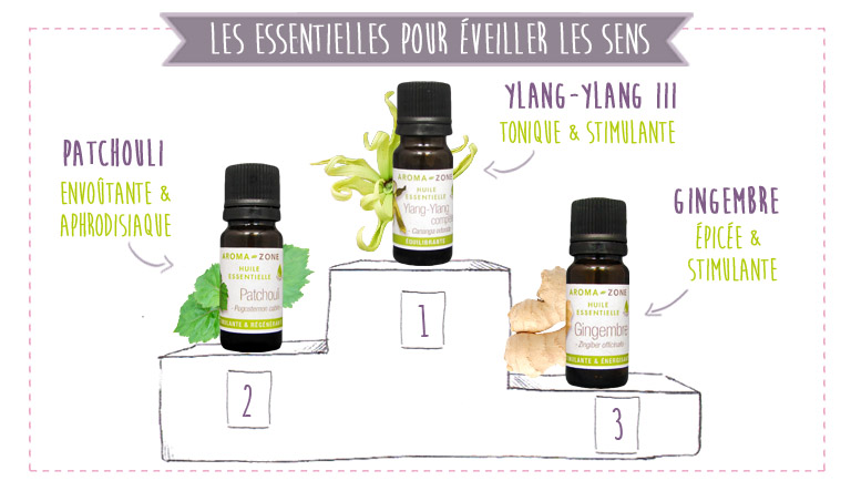 huiles essentielles eveil sens