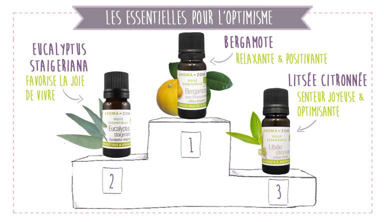 Le top des huiles essentielles pour la bonne humeur !