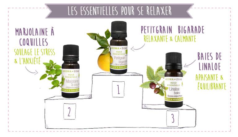 top des huiles essentielles pour se relaxer