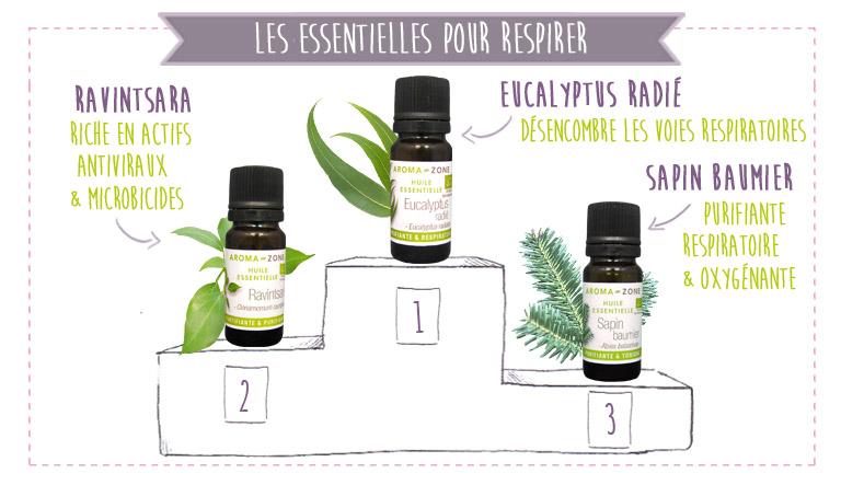 meilleures huiles essentielles pour mieux respirer