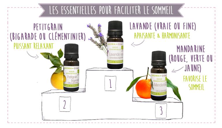 top des huiles essentielles contre l'insomnie