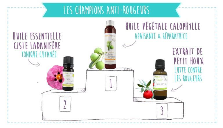 top ingrédients anti rougeurs