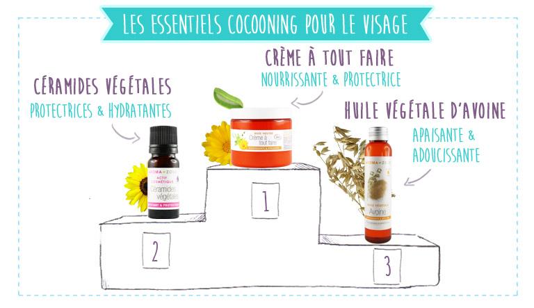 top ingrédients nourrir peau hiver