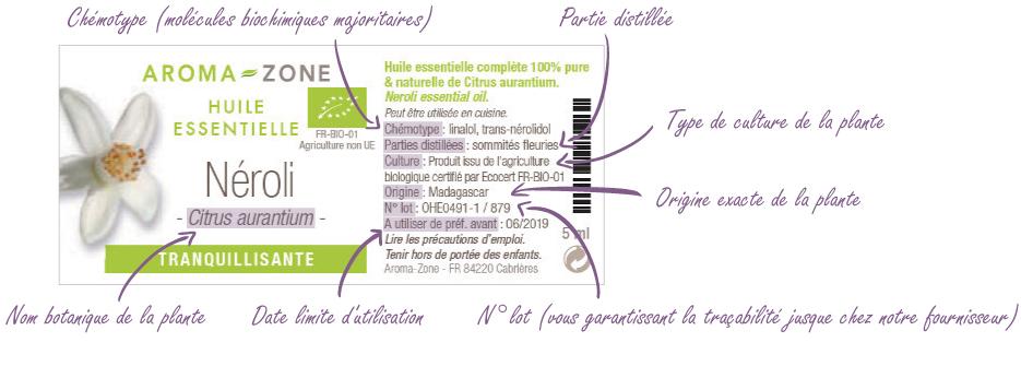 Schéma d'une étiquette
