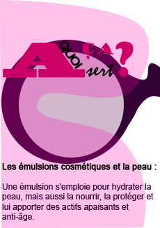 Emulsion : à quoi ca sert?