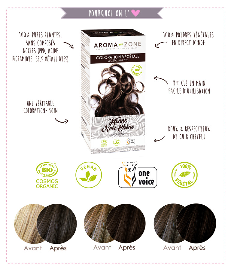 Avis de teinture pour les cheveux g